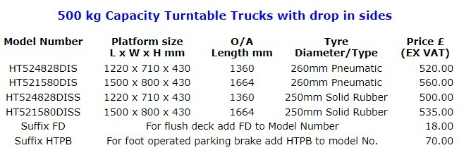 turntable drop sided specification