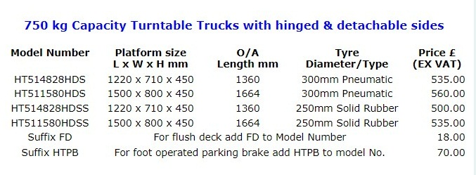 turntable truck specification