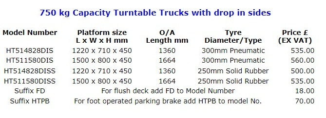 drop sided turntable truck specification