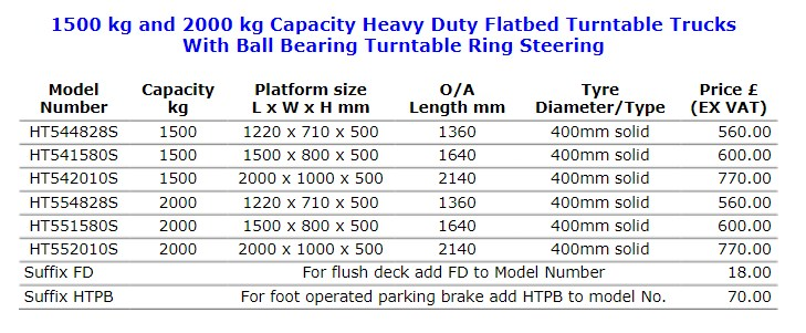 Heavy duty turntable specification truck