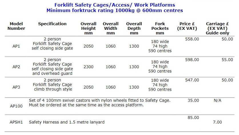 Forklift safety cage specification